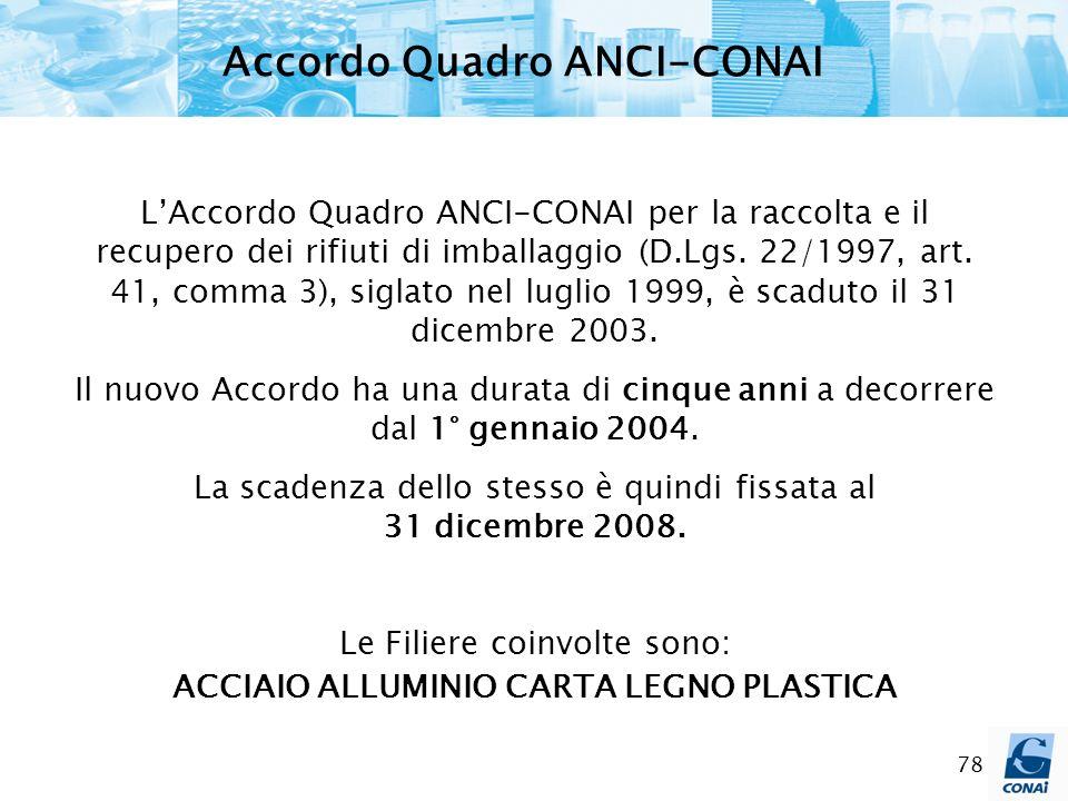 78 LAccordo Quadro ANCI-CONAI per la raccolta e il recupero dei rifiuti di imballaggio (D.Lgs. 22/1997, art. 41, comma 3), siglato nel luglio 1999, è