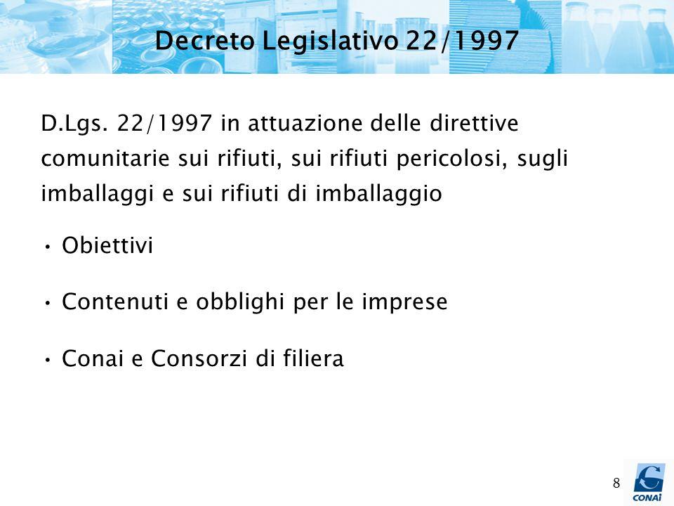 8 D.Lgs. 22/1997 in attuazione delle direttive comunitarie sui rifiuti, sui rifiuti pericolosi, sugli imballaggi e sui rifiuti di imballaggio Obiettiv