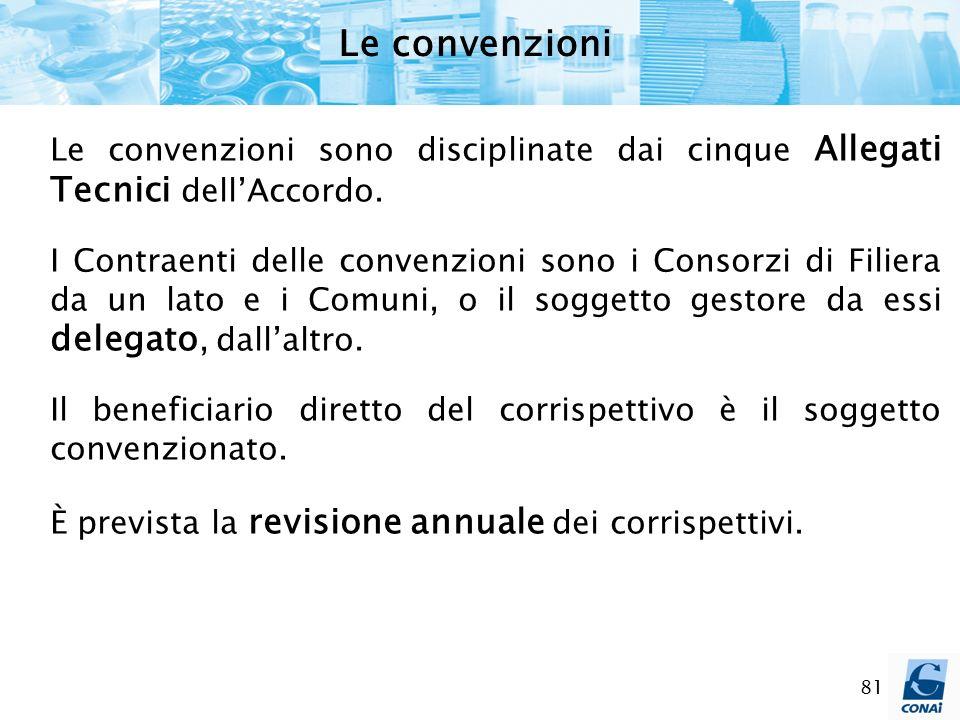 81 Le convenzioni sono disciplinate dai cinque Allegati Tecnici dellAccordo. I Contraenti delle convenzioni sono i Consorzi di Filiera da un lato e i