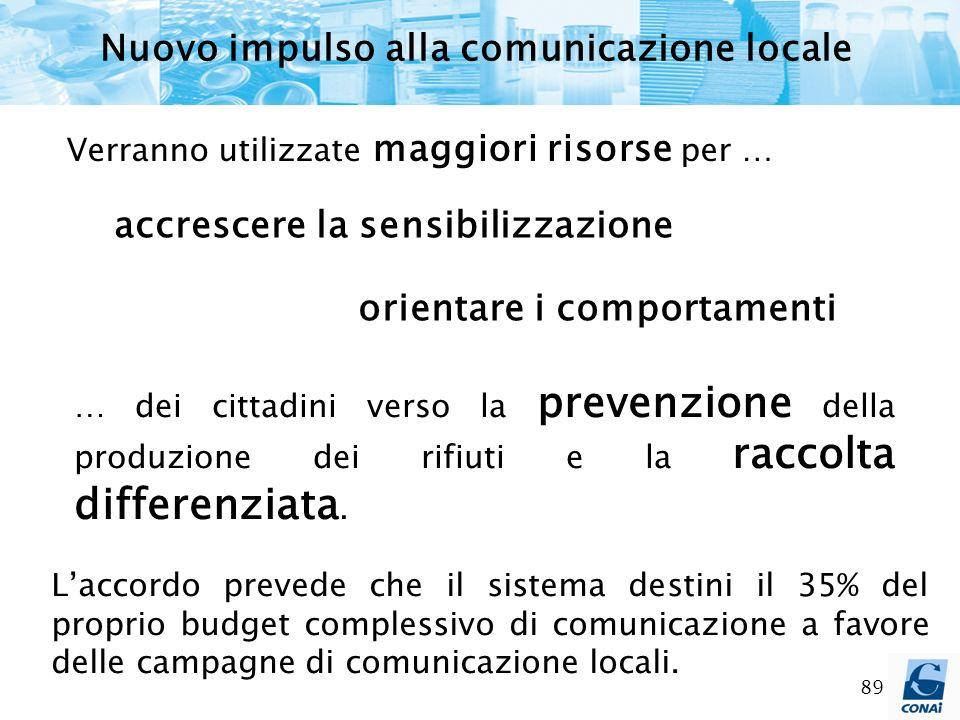 89 Verranno utilizzate maggiori risorse per … Laccordo prevede che il sistema destini il 35% del proprio budget complessivo di comunicazione a favore