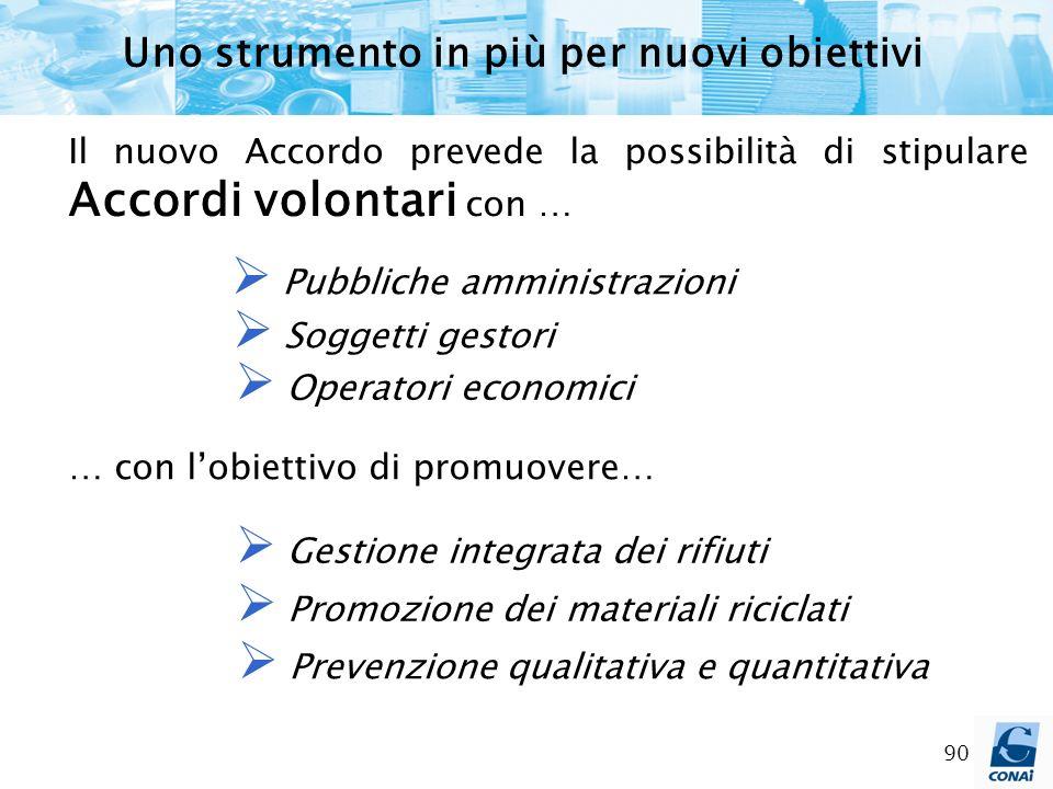 90 Il nuovo Accordo prevede la possibilità di stipulare Accordi volontari con … Pubbliche amministrazioni Soggetti gestori Operatori economici … con l