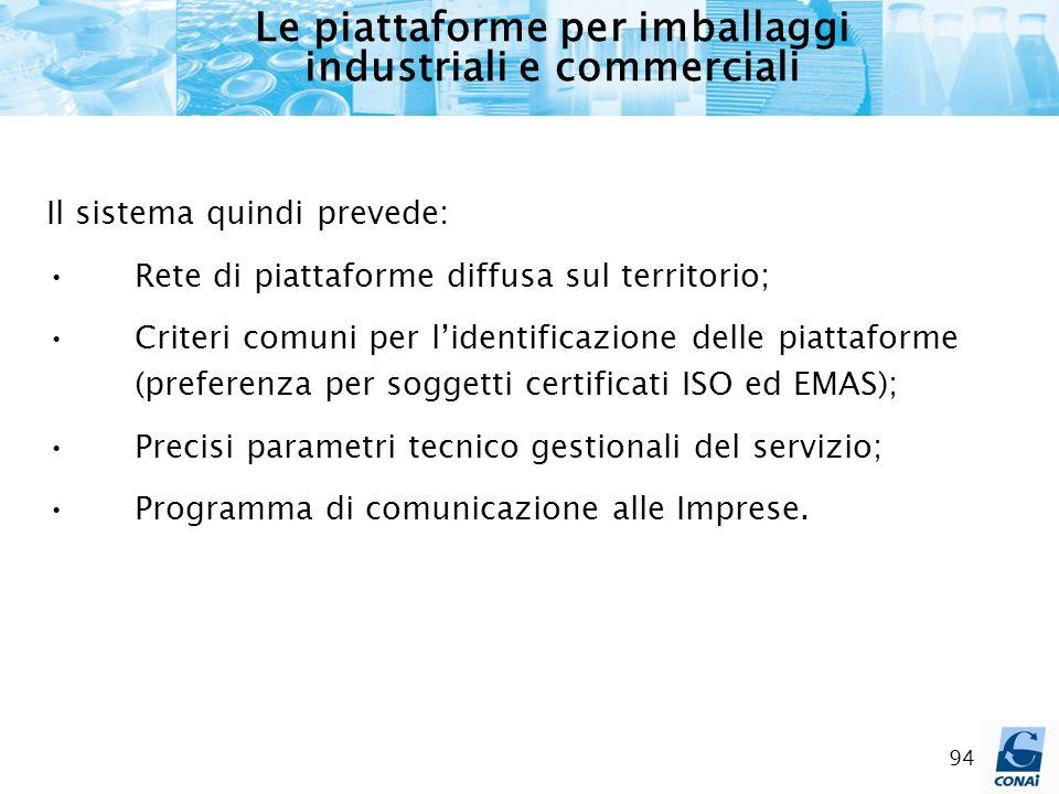 94 Le piattaforme per imballaggi industriali e commerciali Il sistema quindi prevede: Rete di piattaforme diffusa sul territorio; Criteri comuni per l