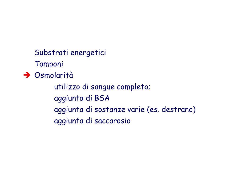 Substrati energetici Tamponi Osmolarità utilizzo di sangue completo; aggiunta di BSA aggiunta di sostanze varie (es. destrano) aggiunta di saccarosio