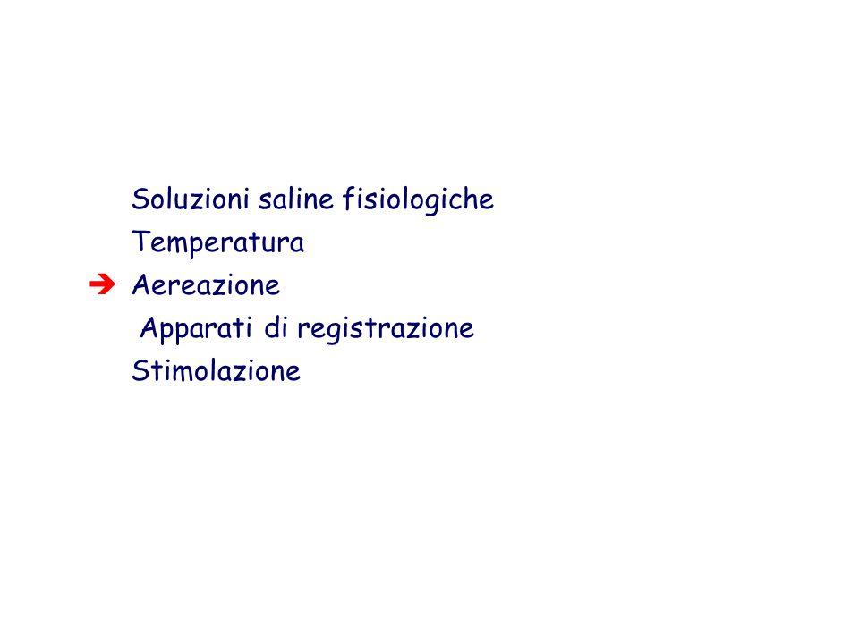 Soluzioni saline fisiologiche Temperatura Aereazione Apparati di registrazione Stimolazione