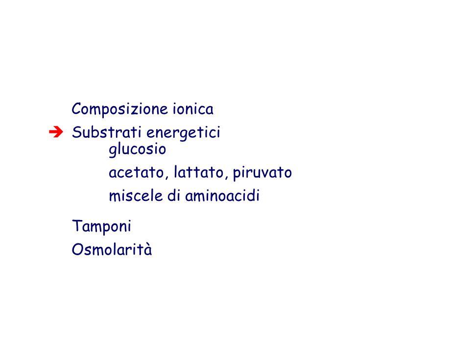 Composizione ionica Substrati energetici Tamponi Osmolarità glucosio acetato, lattato, piruvato miscele di aminoacidi