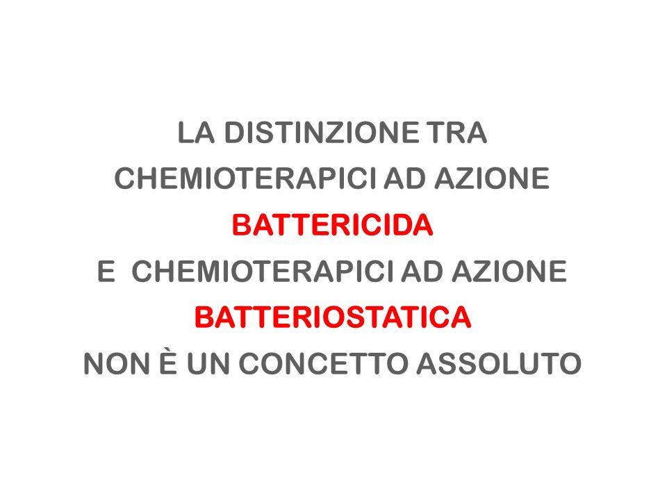 LA DISTINZIONE TRA CHEMIOTERAPICI AD AZIONE BATTERICIDA E CHEMIOTERAPICI AD AZIONE BATTERIOSTATICA NON È UN CONCETTO ASSOLUTO