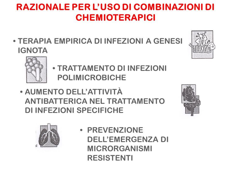 RAZIONALE PER LUSO DI COMBINAZIONI DI CHEMIOTERAPICI PREVENZIONE DELLEMERGENZA DI MICRORGANISMI RESISTENTI TERAPIA EMPIRICA DI INFEZIONI A GENESI IGNOTA TRATTAMENTO DI INFEZIONI POLIMICROBICHE AUMENTO DELLATTIVITÀ ANTIBATTERICA NEL TRATTAMENTO DI INFEZIONI SPECIFICHE