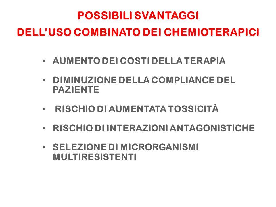 POSSIBILI SVANTAGGI DELLUSO COMBINATO DEI CHEMIOTERAPICI AUMENTO DEI COSTI DELLA TERAPIA DIMINUZIONE DELLA COMPLIANCE DEL PAZIENTE RISCHIO DI AUMENTATA TOSSICITÀ RISCHIO DI INTERAZIONI ANTAGONISTICHE SELEZIONE DI MICRORGANISMI MULTIRESISTENTI