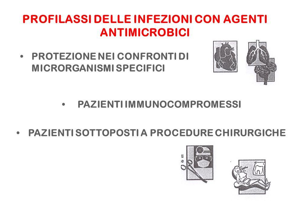 PROFILASSI DELLE INFEZIONI CON AGENTI ANTIMICROBICI PROTEZIONE NEI CONFRONTI DI MICRORGANISMI SPECIFICI PAZIENTI SOTTOPOSTI A PROCEDURE CHIRURGICHE PAZIENTI IMMUNOCOMPROMESSI