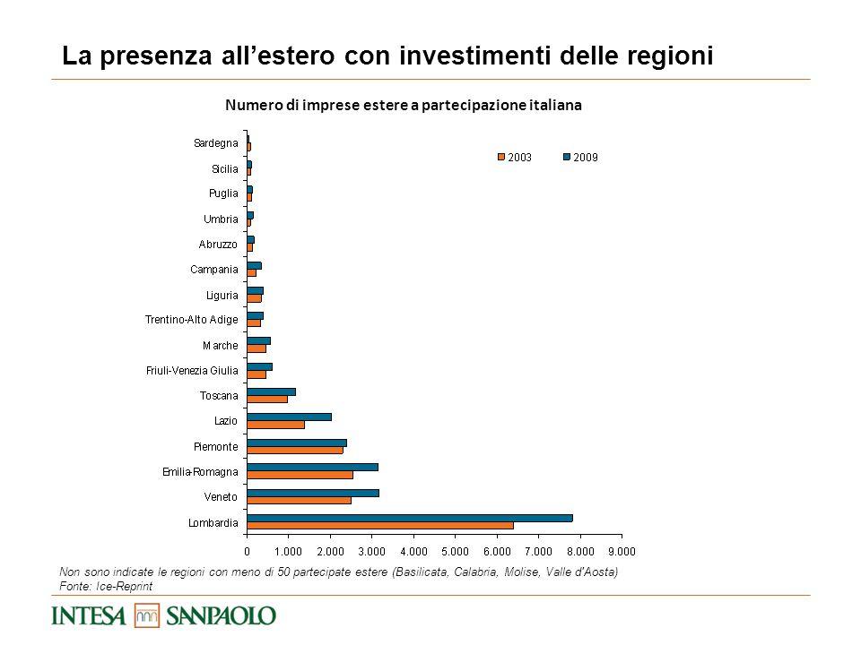 Numero di imprese estere a partecipazione italiana Non sono indicate le regioni con meno di 50 partecipate estere (Basilicata, Calabria, Molise, Valle