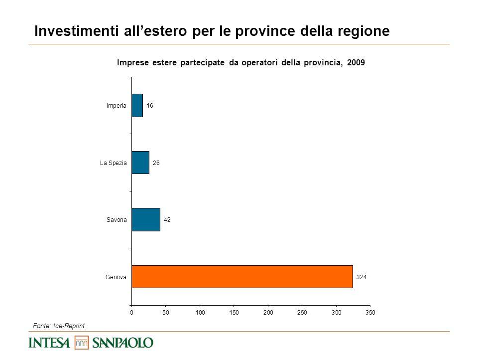Fonte: Ice-Reprint Investimenti allestero per le province della regione Imprese estere partecipate da operatori della provincia, 2009