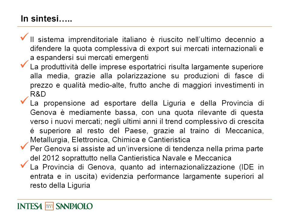 In sintesi….. Il sistema imprenditoriale italiano è riuscito nellultimo decennio a difendere la quota complessiva di export sui mercati internazionali