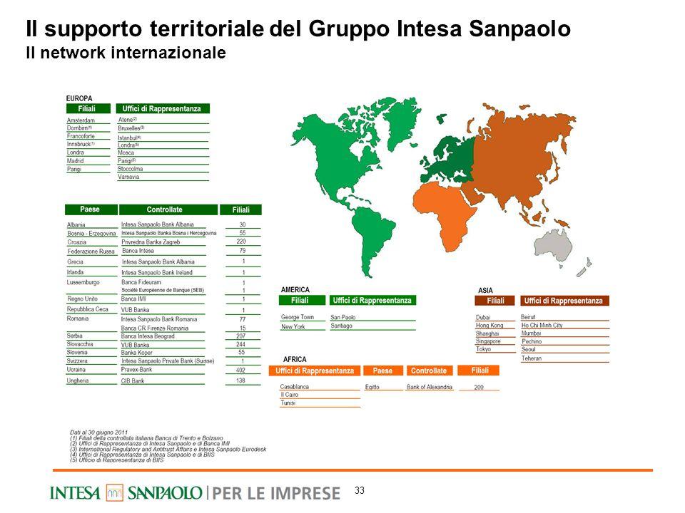 Il supporto territoriale del Gruppo Intesa Sanpaolo Il network internazionale 33