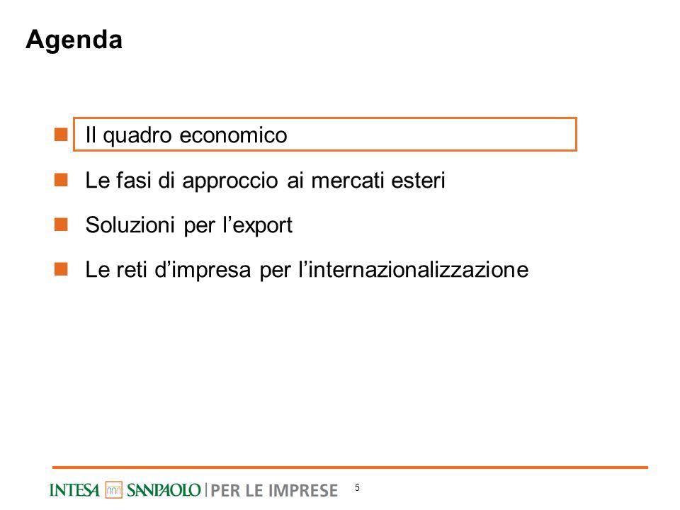5 Il quadro economico Le fasi di approccio ai mercati esteri Soluzioni per lexport Le reti dimpresa per linternazionalizzazione Agenda