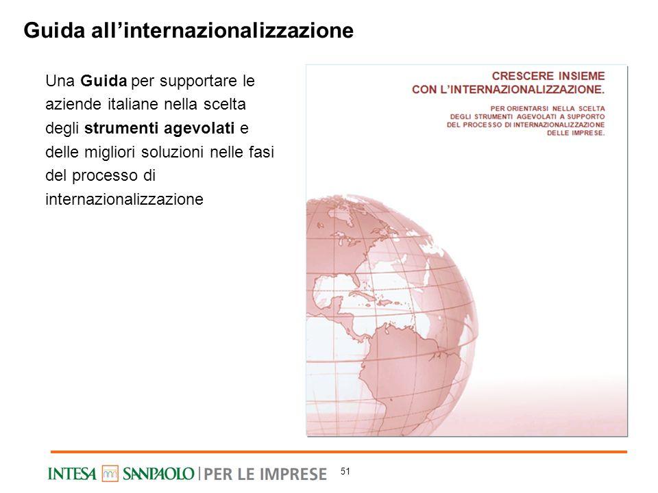 Una Guida per supportare le aziende italiane nella scelta degli strumenti agevolati e delle migliori soluzioni nelle fasi del processo di internaziona