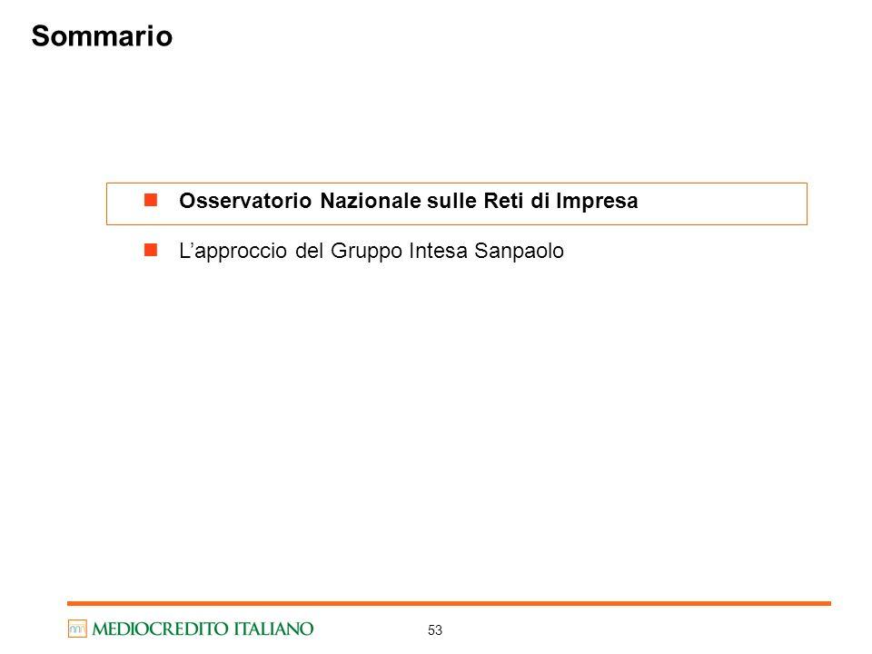 53 Sommario Osservatorio Nazionale sulle Reti di Impresa Lapproccio del Gruppo Intesa Sanpaolo