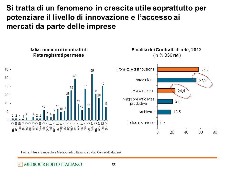 55 Si tratta di un fenomeno in crescita utile soprattutto per potenziare il livello di innovazione e laccesso ai mercati da parte delle imprese Italia