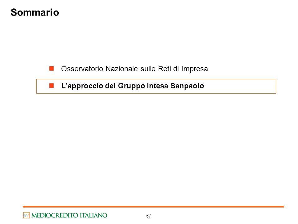 57 Sommario Osservatorio Nazionale sulle Reti di Impresa Lapproccio del Gruppo Intesa Sanpaolo