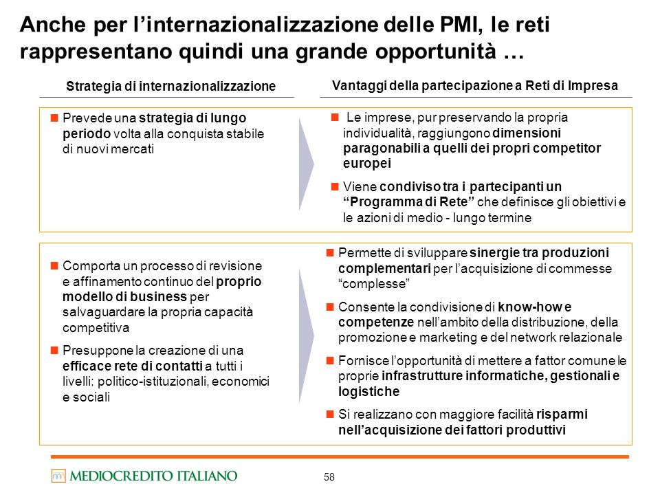 58 Anche per linternazionalizzazione delle PMI, le reti rappresentano quindi una grande opportunità … Strategia di internazionalizzazione Vantaggi del