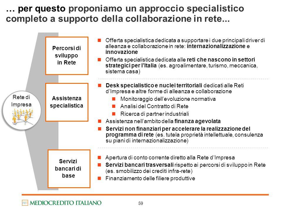 59 Assistenza specialistica Rete di Impresa Desk specialistico e nuclei territoriali dedicati alle Reti dImpresa e altre forme di alleanza e collabora