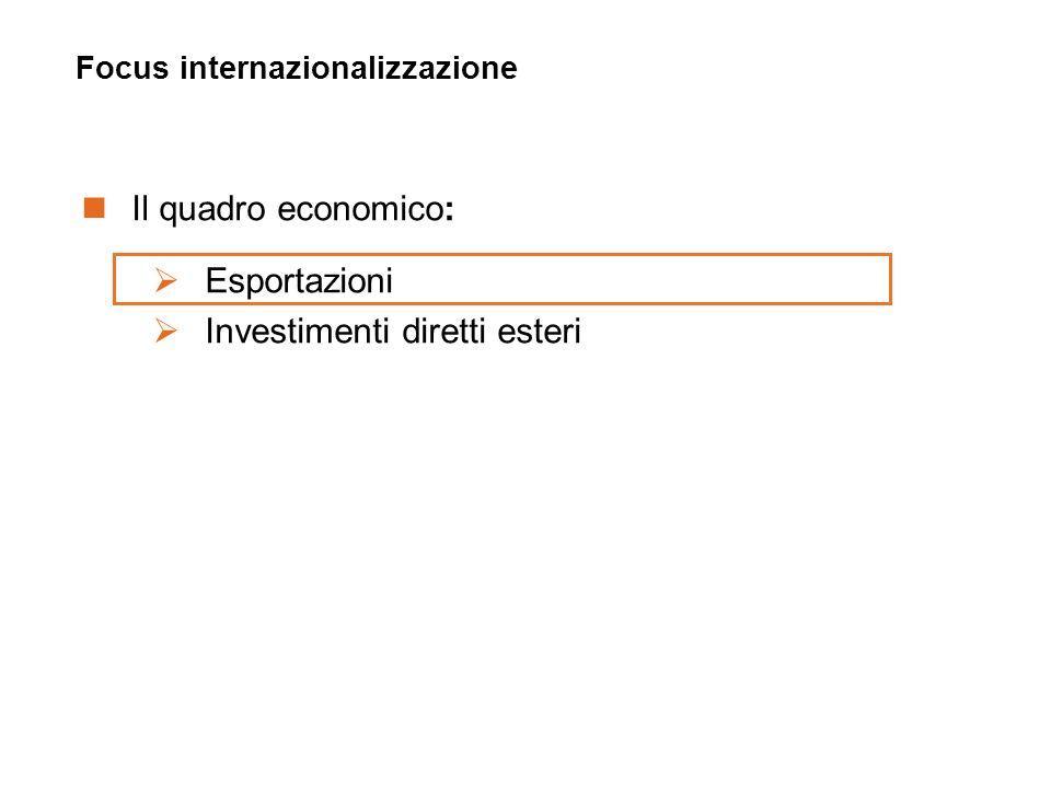 Evoluzione delle esportazioni di prodotti manufatti (variazione % a prezzi correnti) Genova: tra il 2006 e il 2011 forte crescita dellexport… Fonte: Intesa Sanpaolo su Istat Tra il 2006 e il 2011 significativa crescita dellexport di prodotti manufatti della provincia di Genova (+74,4%).