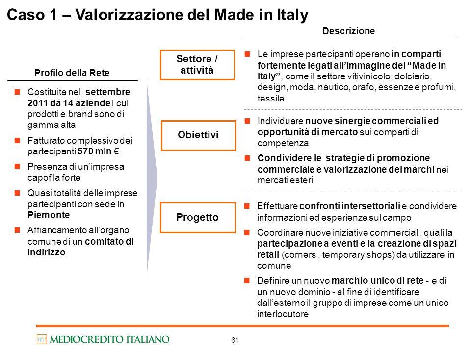 61 Caso 1 – Valorizzazione del Made in Italy Individuare nuove sinergie commerciali ed opportunità di mercato sui comparti di competenza Condividere l