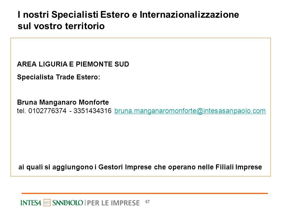 I nostri Specialisti Estero e Internazionalizzazione sul vostro territorio AREA LIGURIA E PIEMONTE SUD Specialista Trade Estero: Bruna Manganaro Monfo
