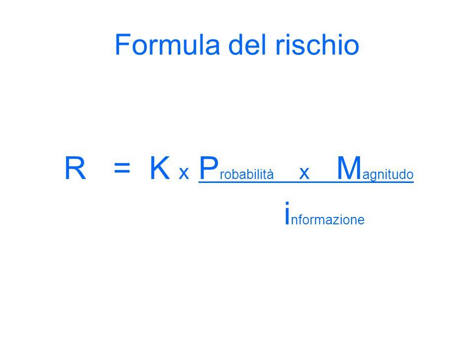 Formula del rischio R = K x P robabilità x M agnitudo i nformazione