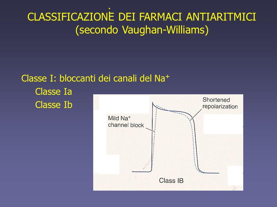 CLASSIFICAZIONE DEI FARMACI ANTIARITMICI (secondo Vaughan-Williams) Classe I: bloccanti dei canali del Na + Classe Ia Classe Ib :