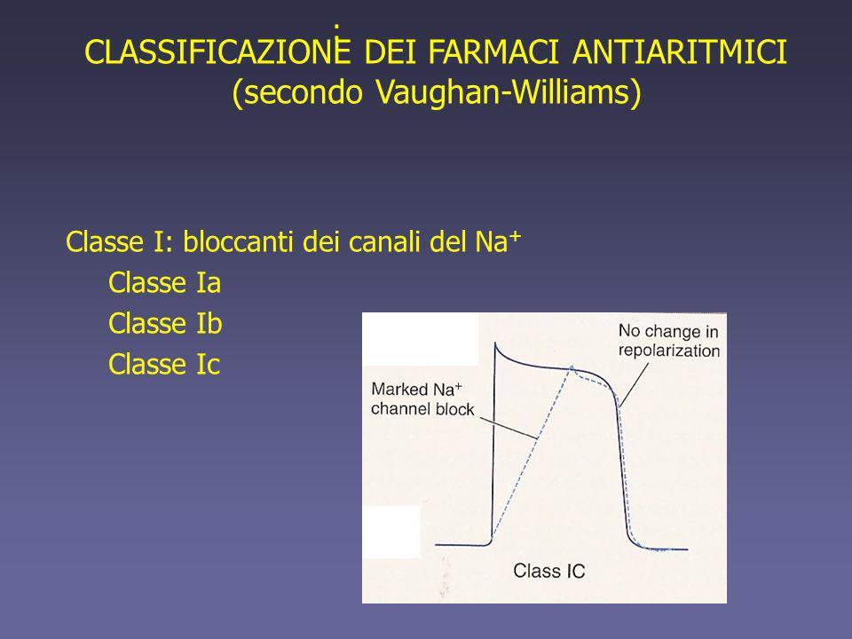 CLASSIFICAZIONE DEI FARMACI ANTIARITMICI (secondo Vaughan-Williams) Classe I: bloccanti dei canali del Na + Classe Ia Classe Ib Classe Ic :