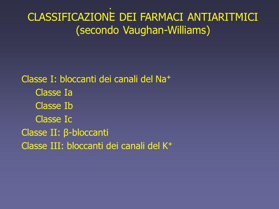 CLASSIFICAZIONE DEI FARMACI ANTIARITMICI (secondo Vaughan-Williams) Classe I: bloccanti dei canali del Na + Classe Ia Classe Ib Classe Ic Classe II: β