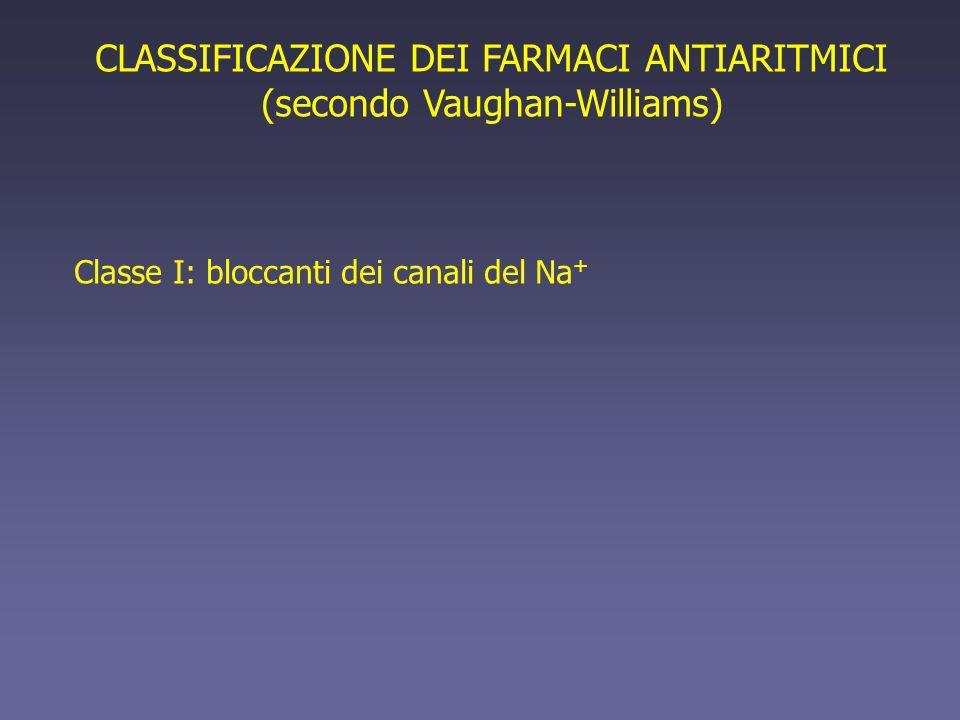 CLASSIFICAZIONE DEI FARMACI ANTIARITMICI (secondo Vaughan-Williams) Classe I: bloccanti dei canali del Na +