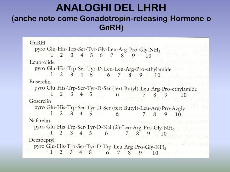 ANALOGHI DEL LHRH (anche noto come Gonadotropin-releasing Hormone o GnRH)