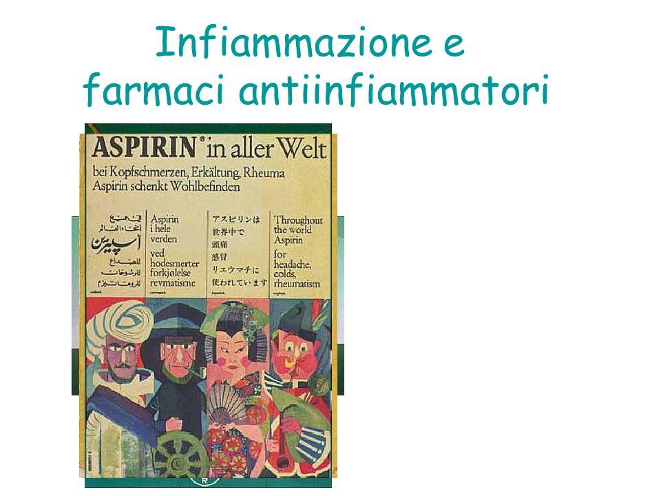 Infiammazione e farmaci antiinfiammatori