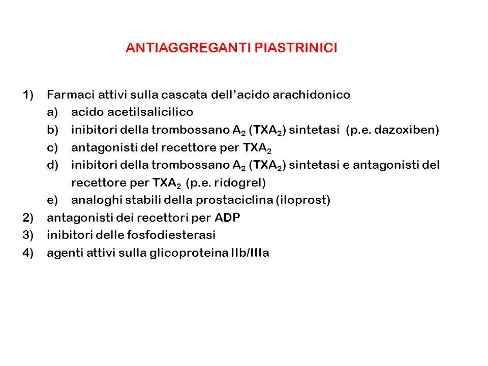 ANTIAGGREGANTI PIASTRINICI 1)Farmaci attivi sulla cascata dellacido arachidonico a)acido acetilsalicilico b)inibitori della trombossano A 2 (TXA 2 ) s