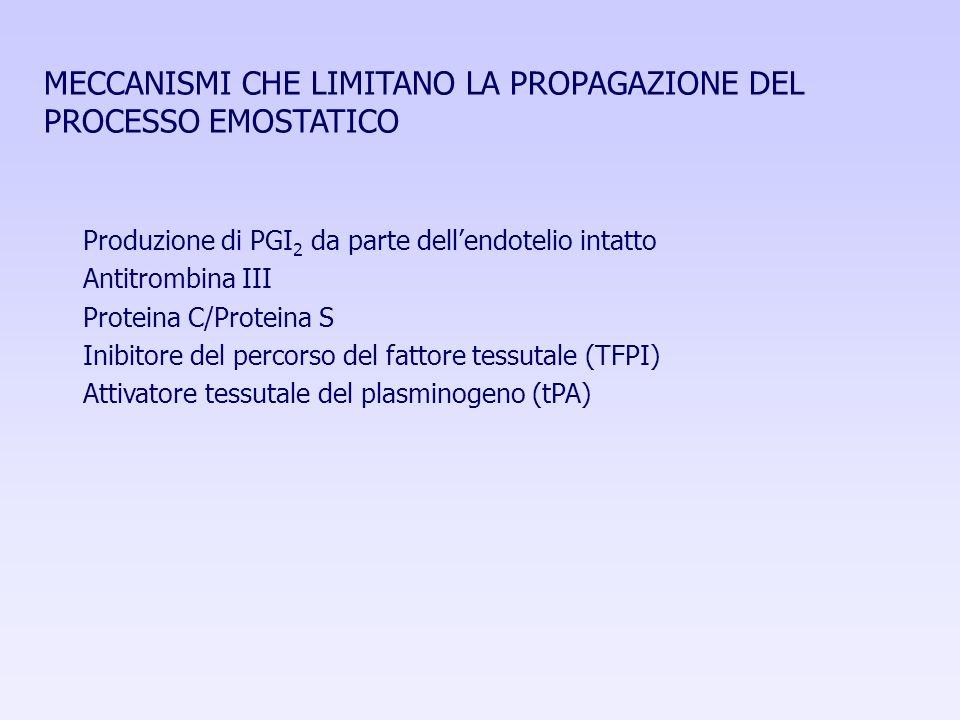 MECCANISMI CHE LIMITANO LA PROPAGAZIONE DEL PROCESSO EMOSTATICO Produzione di PGI 2 da parte dellendotelio intatto Antitrombina III Proteina C/Protein