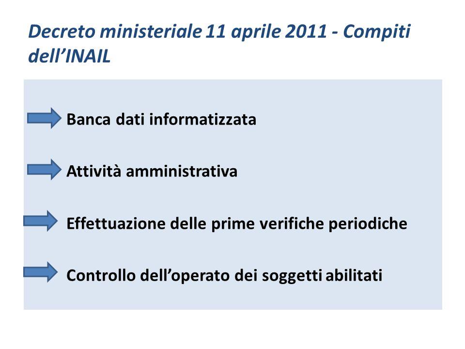 Decreto ministeriale 11 aprile 2011 - Compiti dellINAIL Banca dati informatizzata Attività amministrativa Effettuazione delle prime verifiche periodic