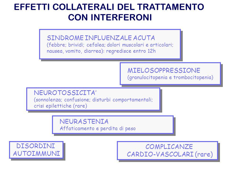 EFFETTI COLLATERALI DEL TRATTAMENTO CON INTERFERONI SINDROME INFLUENZALE ACUTA (febbre; brividi; cefalea; dolori muscolari e articolari; nausea, vomit