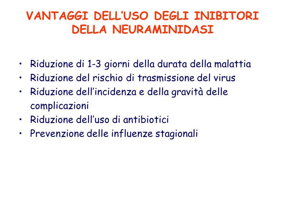 VANTAGGI DELLUSO DEGLI INIBITORI DELLA NEURAMINIDASI Riduzione di 1-3 giorni della durata della malattia Riduzione del rischio di trasmissione del vir