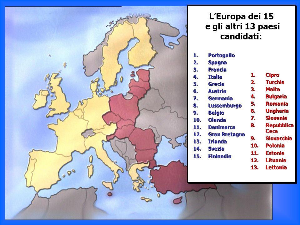 1.Portogallo 2.Spagna 3.Francia 4.Italia 5.Grecia 6.Austria 7.Germania 8.Lussemburgo 9.Belgio 10.Olanda 11.Danimarca 12.Gran Bretagna 13.Irlanda 14.Sv