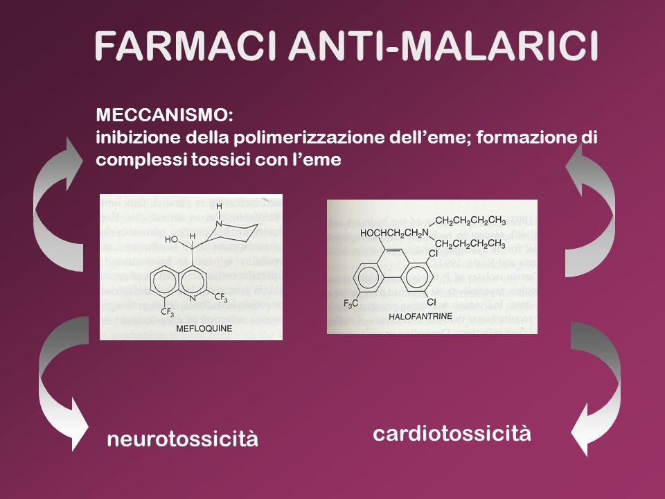 FARMACI ANTI-MALARICI MECCANISMO: inibizione della polimerizzazione delleme; formazione di complessi tossici con leme neurotossicità cardiotossicità