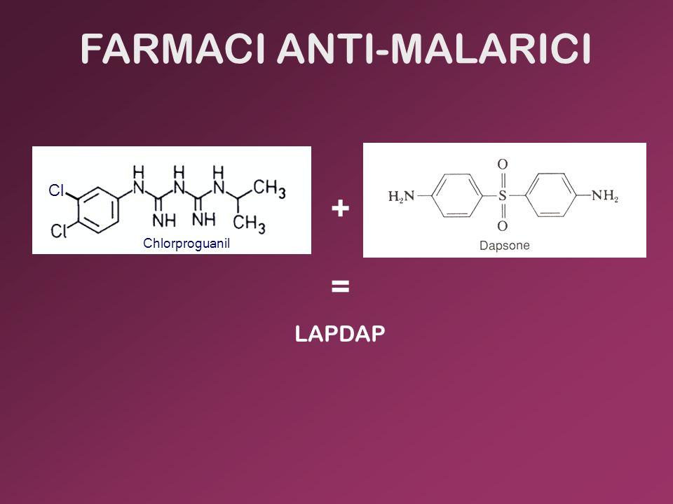 + Sulfadoxina LAPDAP = Cl Chlorproguanil FARMACI ANTI-MALARICI