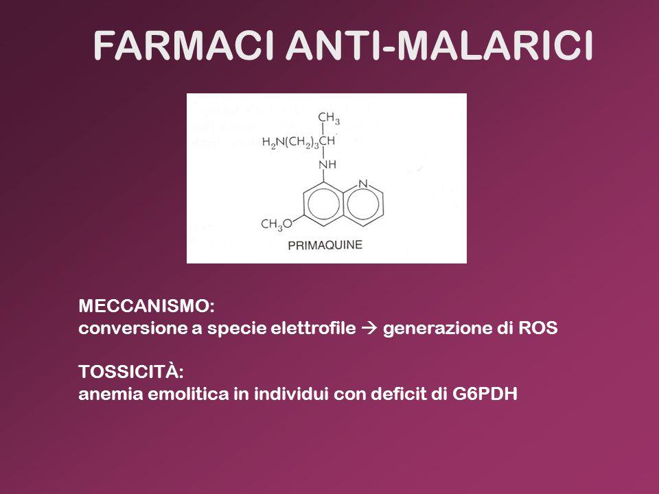 MECCANISMO: conversione a specie elettrofile generazione di ROS TOSSICITÀ: anemia emolitica in individui con deficit di G6PDH
