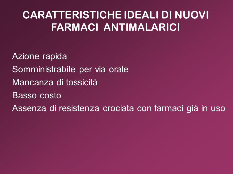 CARATTERISTICHE IDEALI DI NUOVI FARMACI ANTIMALARICI Azione rapida Somministrabile per via orale Mancanza di tossicità Basso costo Assenza di resisten