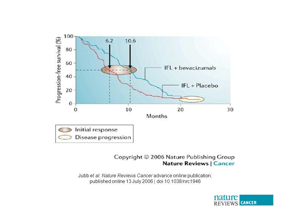 Jubb et al. Nature Reviews Cancer advance online publication; published online 13 July 2006 | doi:10.1038/nrc1946