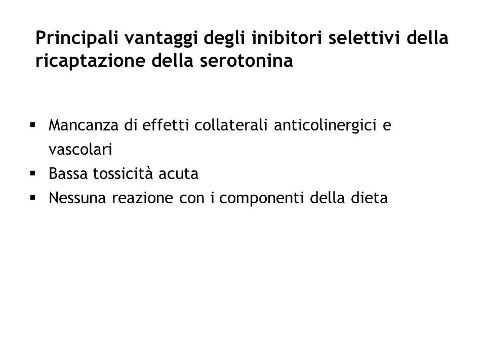 Principali vantaggi degli inibitori selettivi della ricaptazione della serotonina Mancanza di effetti collaterali anticolinergici e vascolari Bassa to