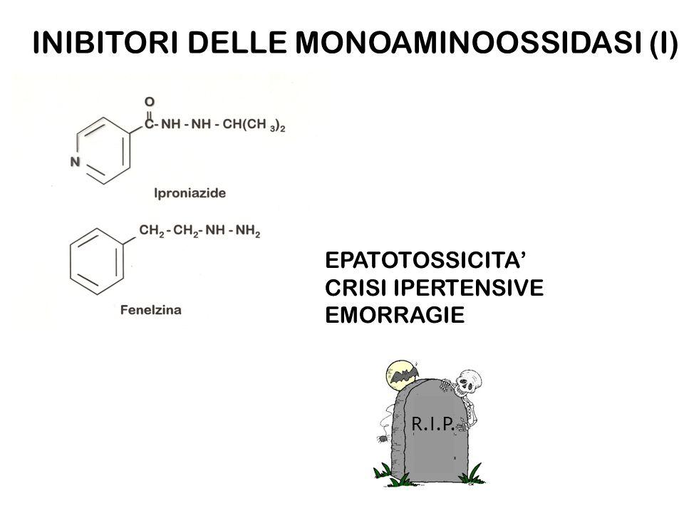 INIBITORI DELLE MONOAMINOOSSIDASI (I) EPATOTOSSICITA CRISI IPERTENSIVE EMORRAGIE R.I.P.
