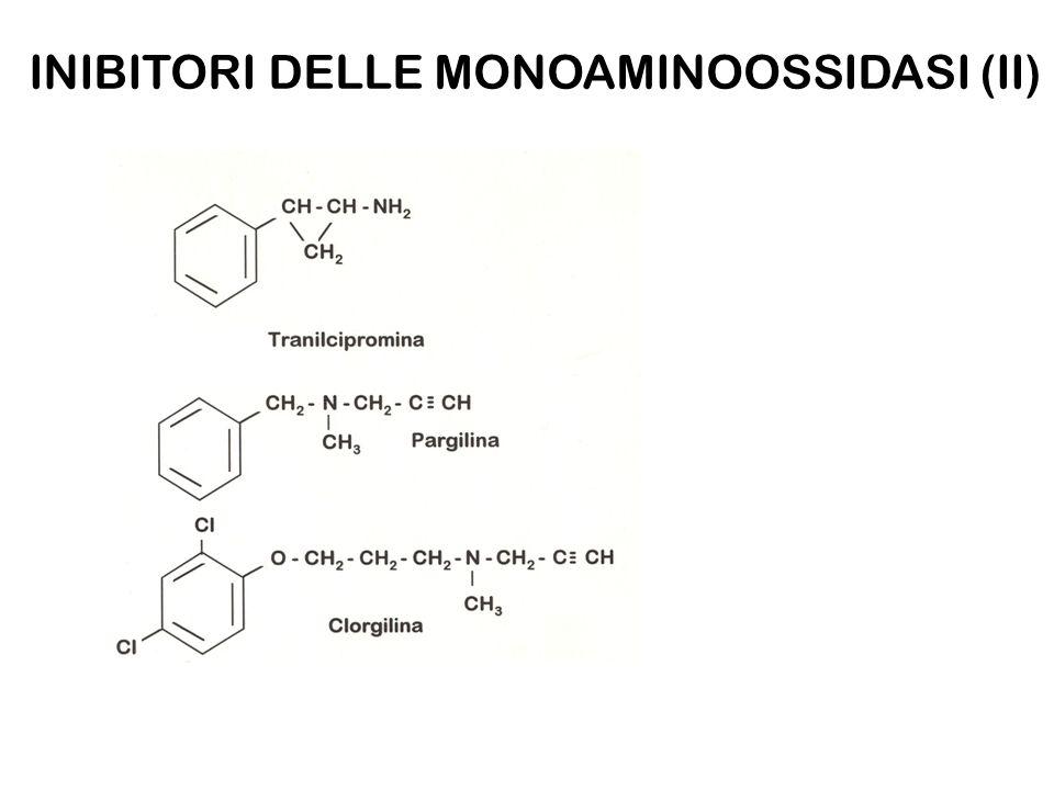 INIBITORI DELLE MONOAMINOOSSIDASI (II)
