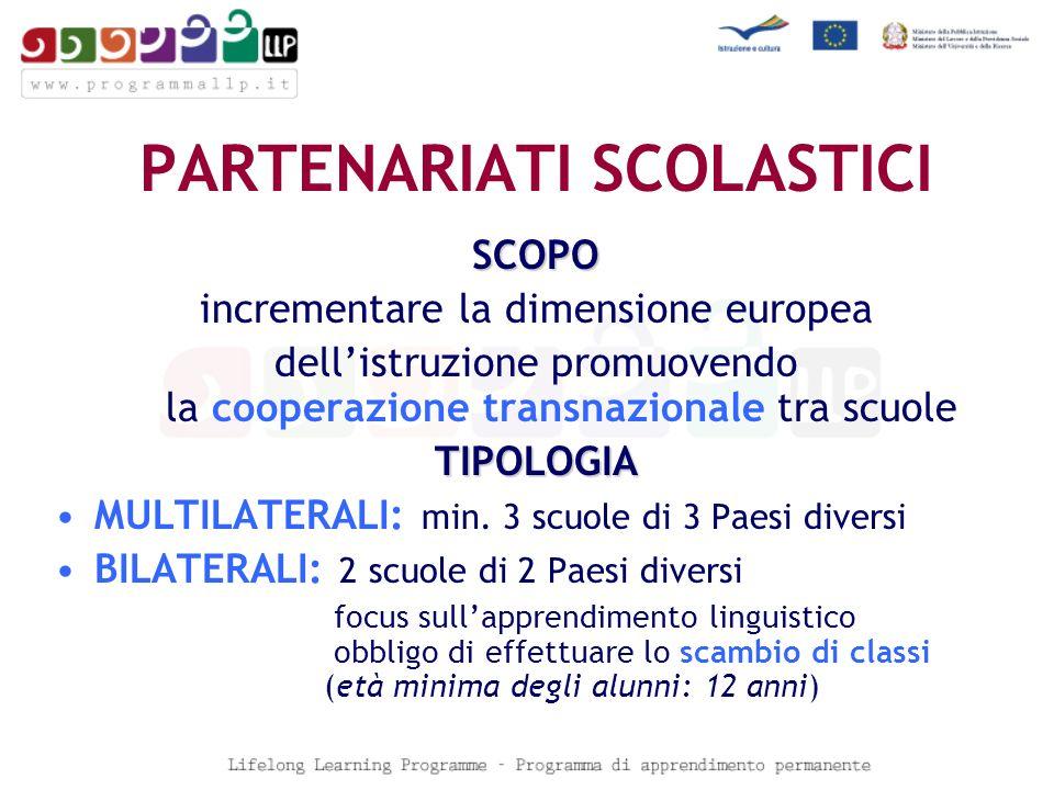 PARTENARIATI SCOLASTICI SCOPO incrementare la dimensione europea dellistruzione promuovendo la cooperazione transnazionale tra scuoleTIPOLOGIA MULTILATERALI: min.