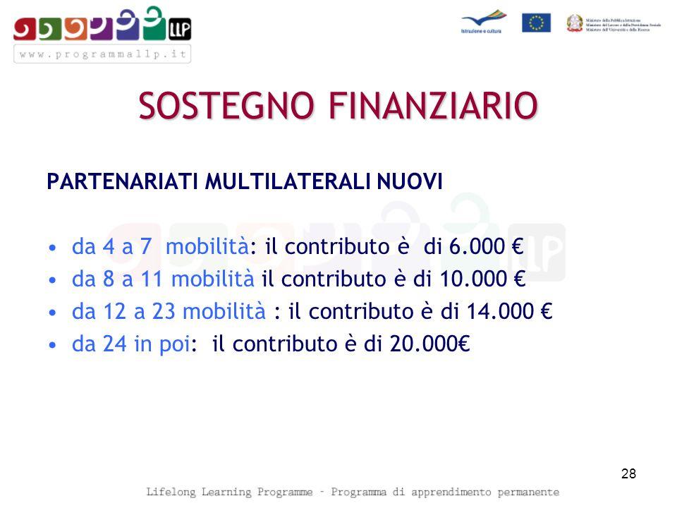 SOSTEGNO FINANZIARIO PARTENARIATI MULTILATERALI NUOVI da 4 a 7 mobilità: il contributo è di 6.000 da 8 a 11 mobilità il contributo è di 10.000 da 12 a 23 mobilità : il contributo è di 14.000 da 24 in poi: il contributo è di 20.000 28